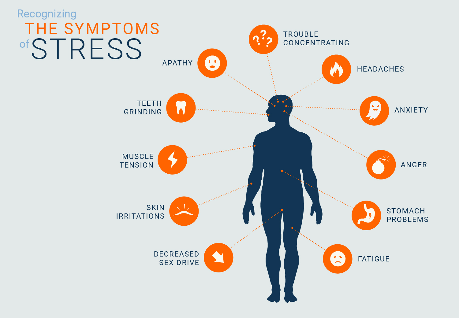 Dealing with Stress Symptoms